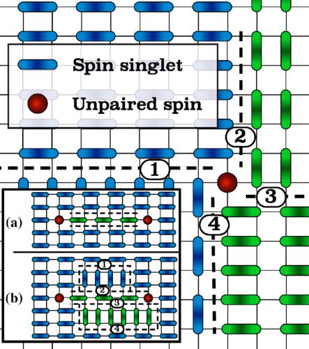 Spinon diagram